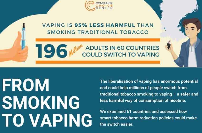Consumer Group Urges Liberal Tobacco Policies